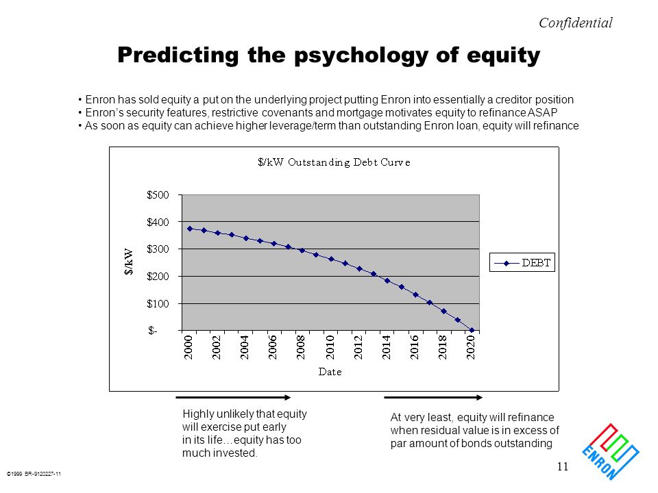 ©1999 BR-9120227-11 11 Confidential Predicting the psychology of equity Highly unlikely that equity will exercise put early in its life…equity has too much invested.