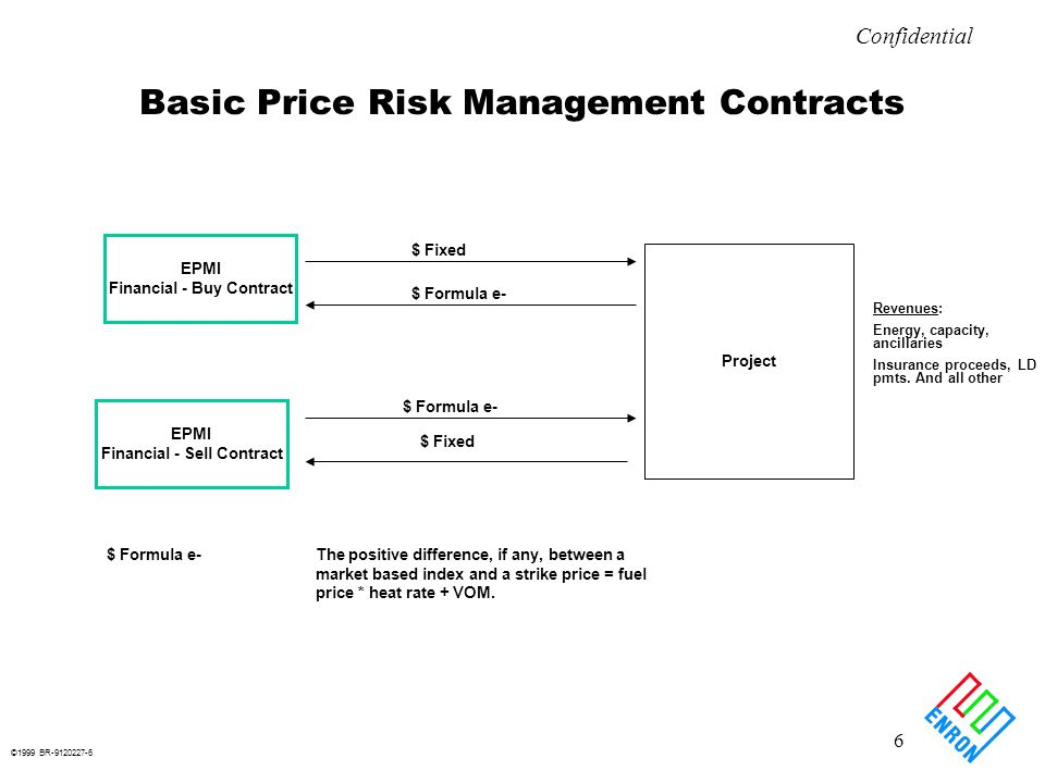 ©1999 BR-9120227-6 6 Confidential Basic Price Risk Management Contracts EPMI Financial - Buy Contract EPMI Financial - Sell Contract Project $ Fixed $ Formula e- $ Fixed $ Formula e-The positive difference, if any, between a market based index and a strike price = fuel price * heat rate + VOM.