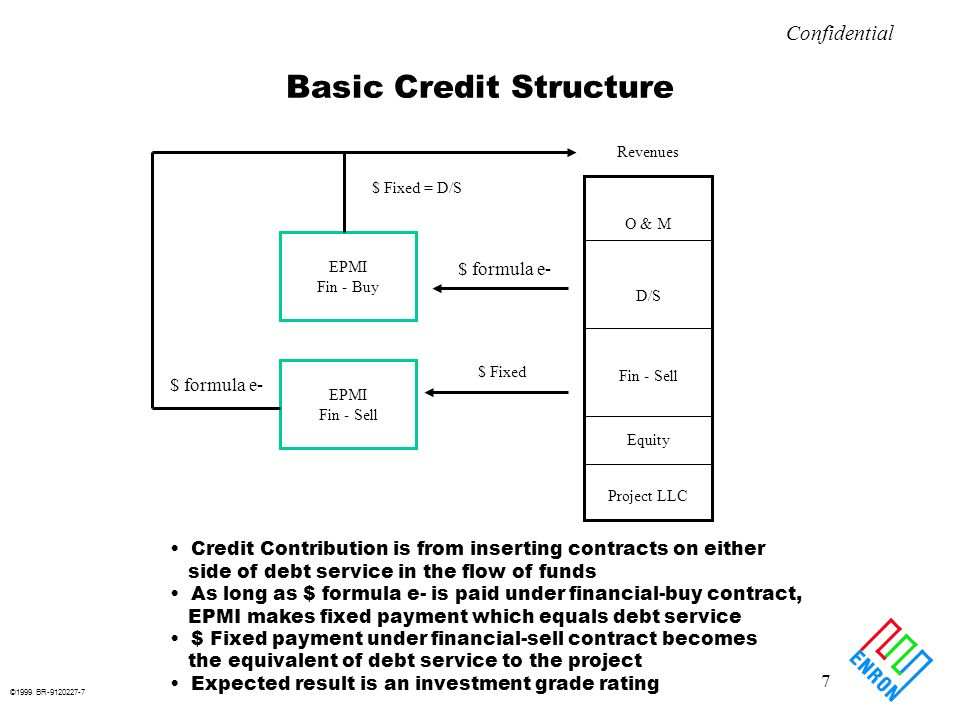 ©1999 BR-9120227-7 7 Confidential O & M Equity EPMI Fin - Sell EPMI Fin - Buy $ formula e- $ Fixed = D/S $ Fixed $ formula e- Basic Credit Structure Credit Contribution is from inserting contracts on either side of debt service in the flow of funds As long as $ formula e- is paid under financial-buy contract, EPMI makes fixed payment which equals debt service $ Fixed payment under financial-sell contract becomes the equivalent of debt service to the project Expected result is an investment grade rating Fin - Sell D/S Revenues Project LLC