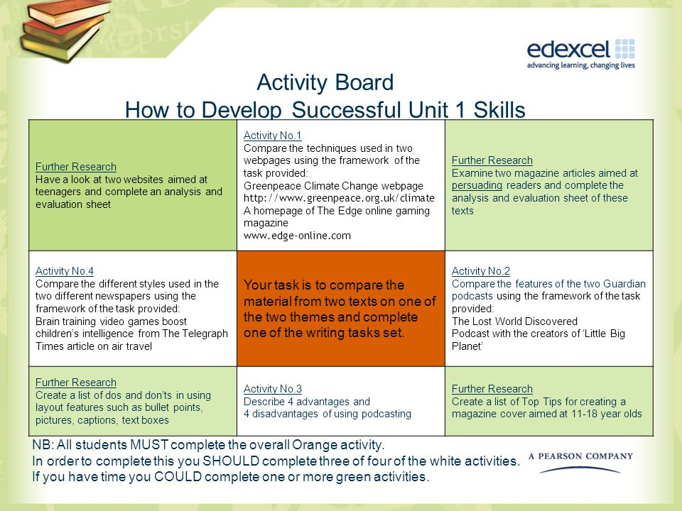 Activity Board How to Develop Successful Unit 1 Skills Further Research Have a look at two websites aimed at teenagers and complete an analysis and ev