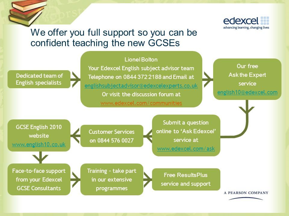 We offer you full support so you can be confident teaching the new GCSEs Face-to-face support from your Edexcel GCSE Consultants Lionel Bolton Your Ed