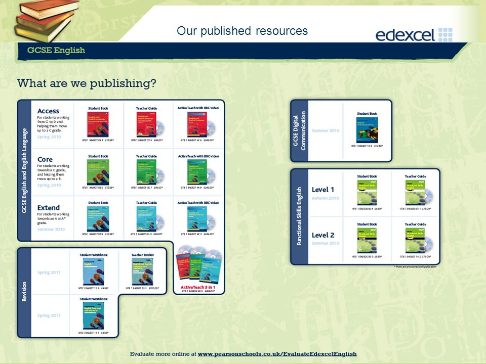 Our published resources