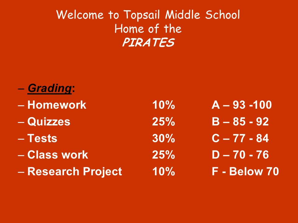 Welcome to Topsail Middle School Home of the PIRATES –Grading: –Homework 10%A – –Quizzes25%B – –Tests30%C – –Class work 25%D – –Research Project10% F - Below 70