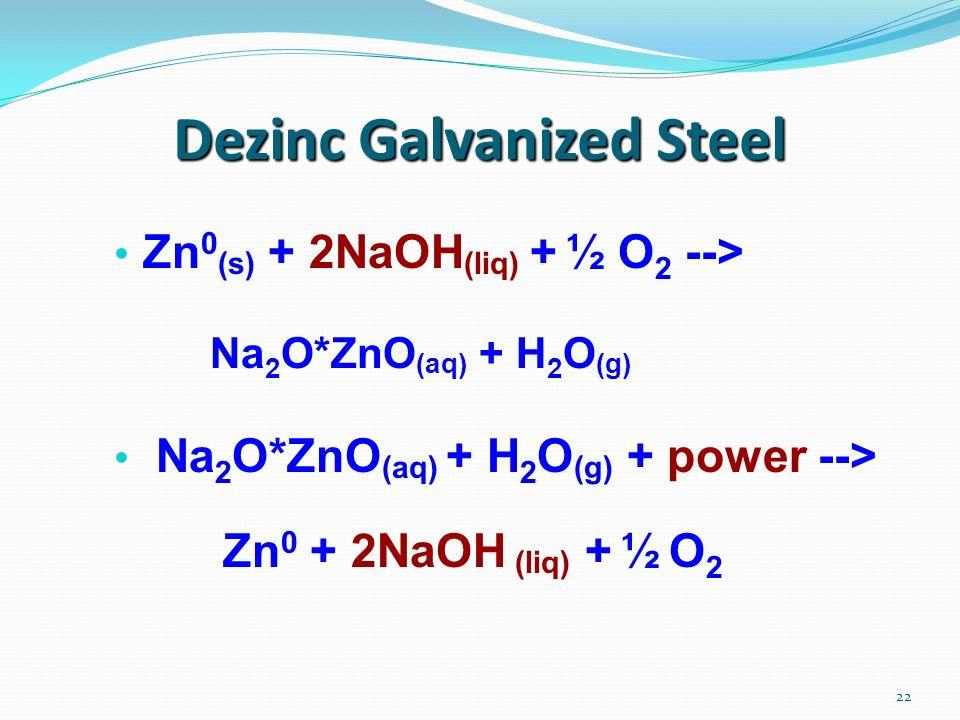 22 Dezinc Galvanized Steel Zn 0 (s) + 2NaOH (liq) + ½ O 2 --> Na 2 O*ZnO (aq) + H 2 O (g) Na 2 O*ZnO (aq) + H 2 O (g) + power --> Zn 0 + 2NaOH (liq) +
