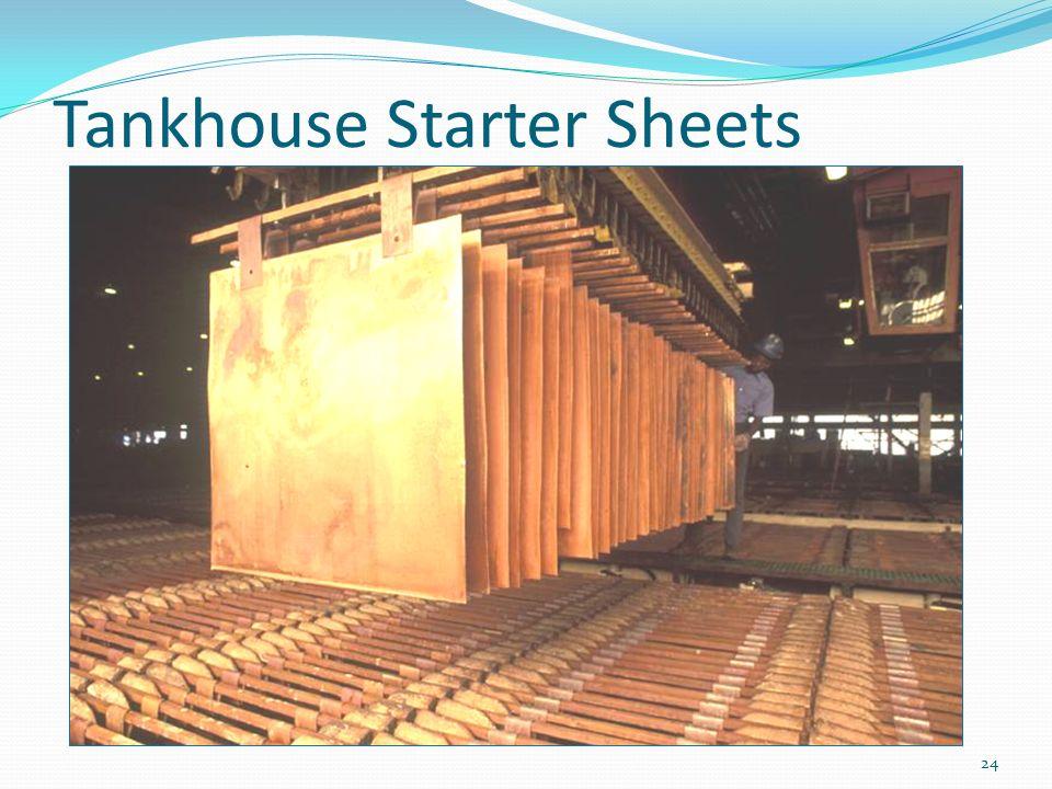 Tankhouse Starter Sheets 24