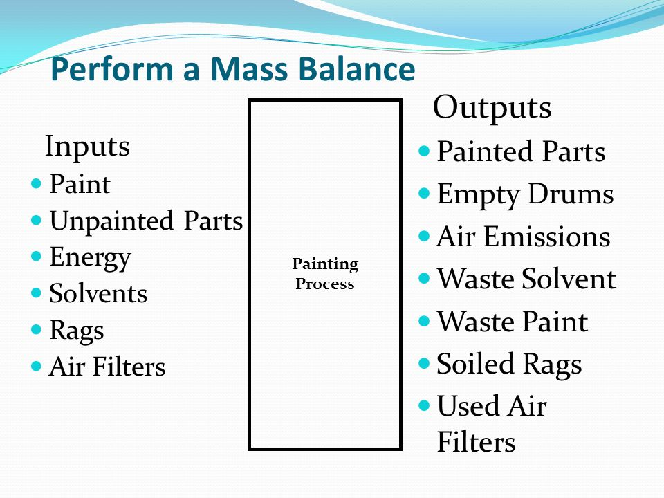 Perform a Mass Balance Inputs Paint Unpainted Parts Energy Solvents Rags Air Filters Outputs Painted Parts Empty Drums Air Emissions Waste Solvent Was