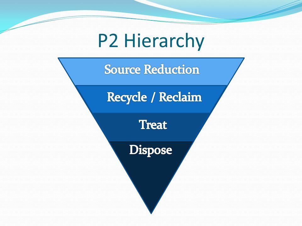 P2 Hierarchy