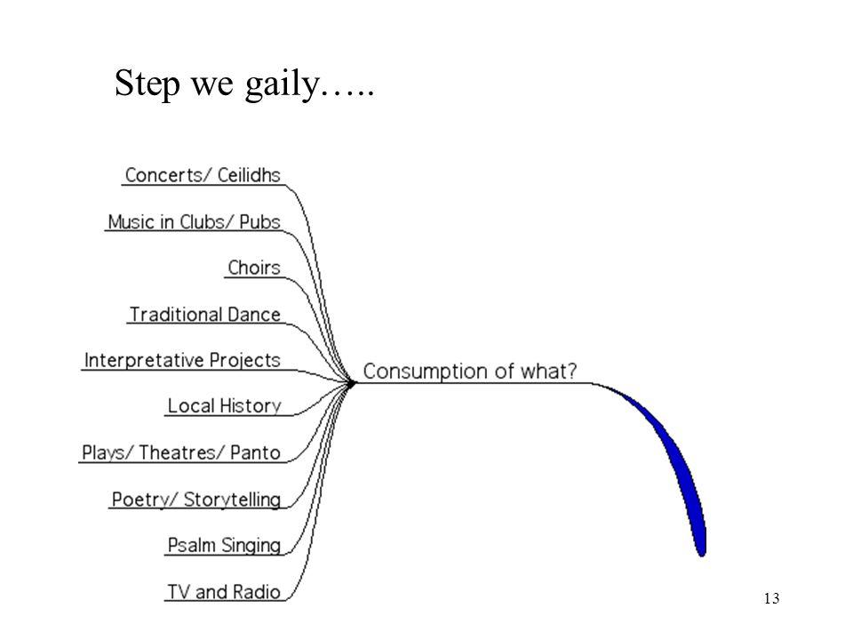 13 Step we gaily…..