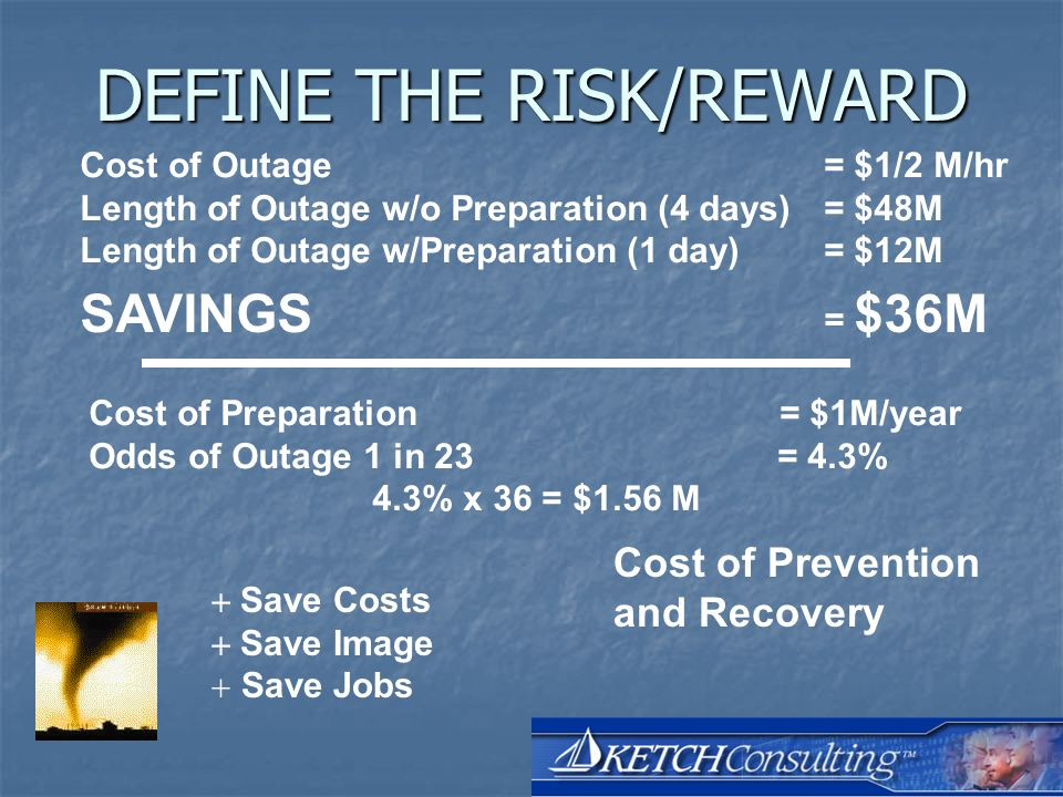DISASTER STRIKES Cost of Prevention Time $ Cost with preparation DEFINE THE RISK/REWARD Cost of Outage w/o Preparation
