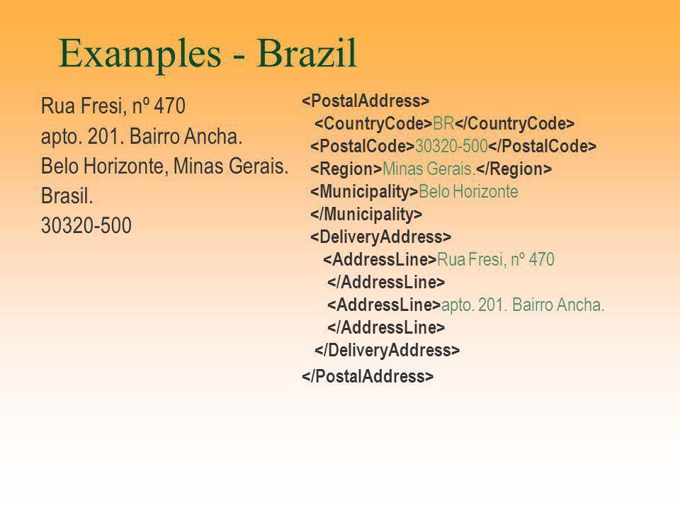 Examples - Brazil Rua Fresi, nº 470 apto. 201. Bairro Ancha. Belo Horizonte, Minas Gerais. Brasil. 30320-500 BR 30320-500 Minas Gerais. Belo Horizonte