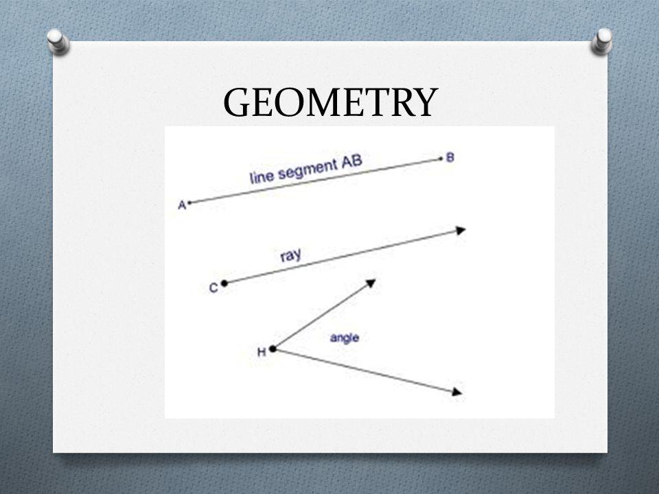 "Presentation ""GEOMETRY http://www.mathsisfun.com/geometry/index ..."