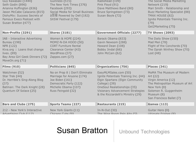 Susan Bratton Unbound Technologies