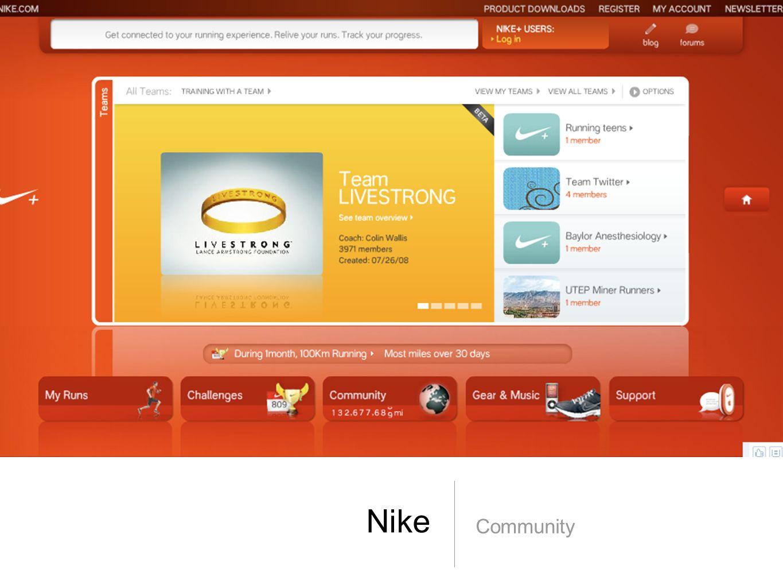 Nike Community
