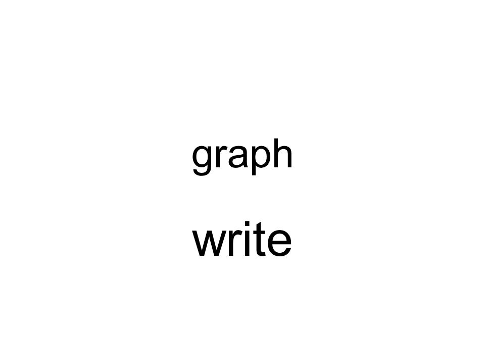 graph write