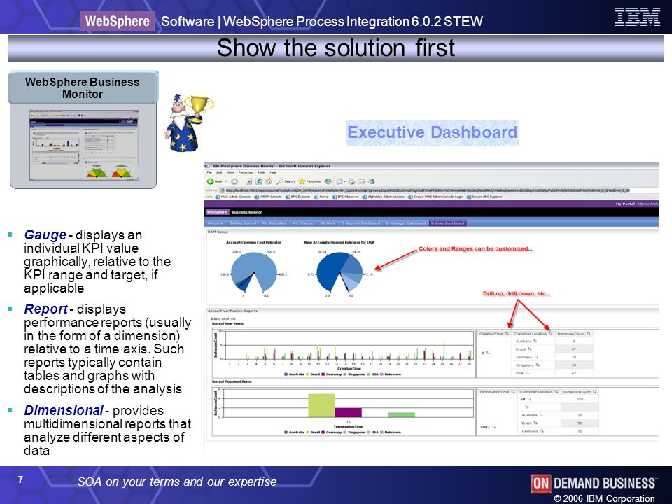 SOA on your terms and our expertise Software | WebSphere Process Integration 6.0.2 STEW © 2006 IBM Corporation 7 Show the solution first WebSphere Business Monitor Executive Dashboard Gauge - displays an individual KPI value graphically, relative to the KPI range and target, if applicable Report - displays performance reports (usually in the form of a dimension) relative to a time axis.