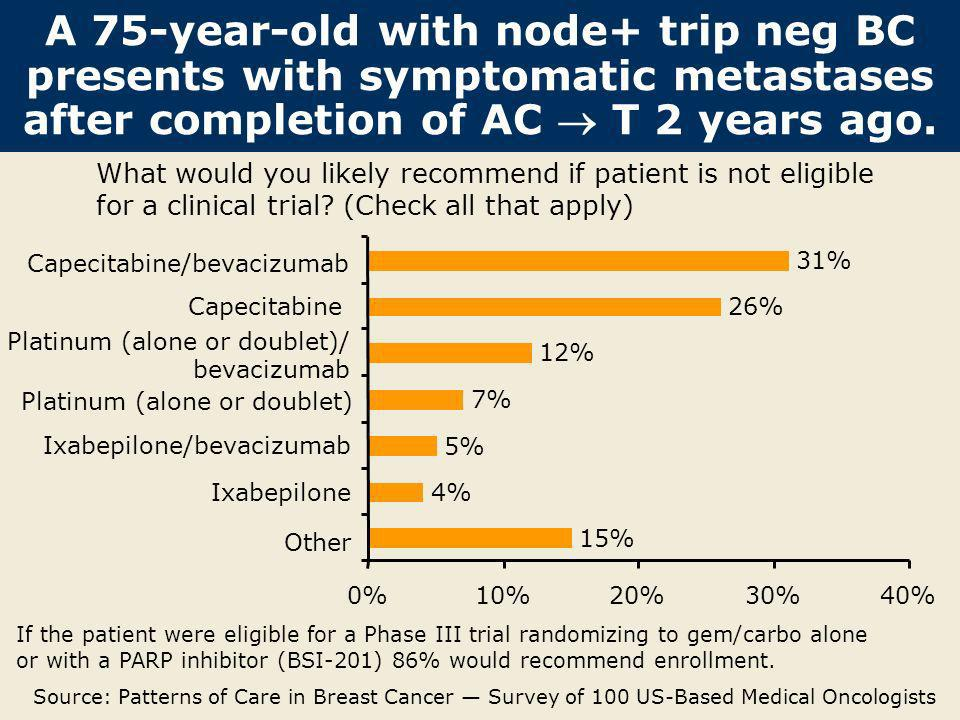 A 75-year-old with node+ trip neg BC presents with symptomatic metastases after completion of AC T 2 years ago. What would you likely recommend if pat