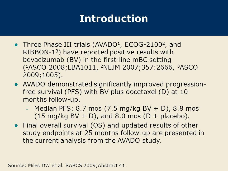 AVADO Study Design Accrual: 736 (closed) Docetaxel 100 mg/m 2 + Placebo q3w x 9 * Docetaxel 100 mg/m 2 + bevacizumab 7.5 mg/kg q3w x 9 * Docetaxel 100 mg/m 2 + bevacizumab 15 mg/kg q3w x 9 * *Bevacizumab or placebo administered until disease progression Eligibility 1 st -line locally recurrent or mBC HER2-negative No prior chemotherapy for locally recurrent or mBC, unless relapse is >6 months since last dose (>12 months if taxane-based) R Sources: Miles DW et al.