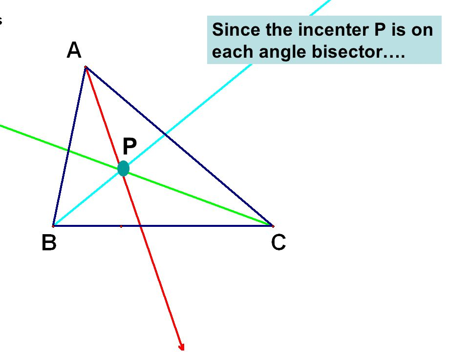 P Since the incenter P is on each angle bisector….