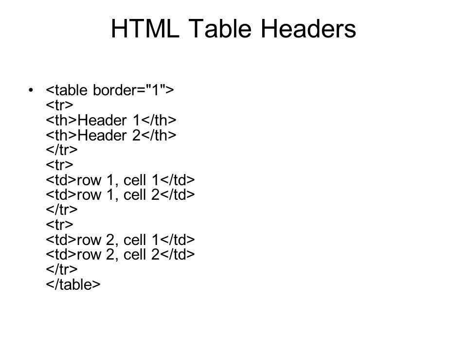 HTML Table Headers Header 1 Header 2 row 1, cell 1 row 1, cell 2 row 2, cell 1 row 2, cell 2