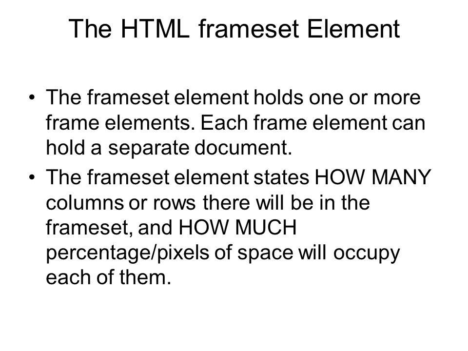 The HTML frameset Element The frameset element holds one or more frame elements. Each frame element can hold a separate document. The frameset element