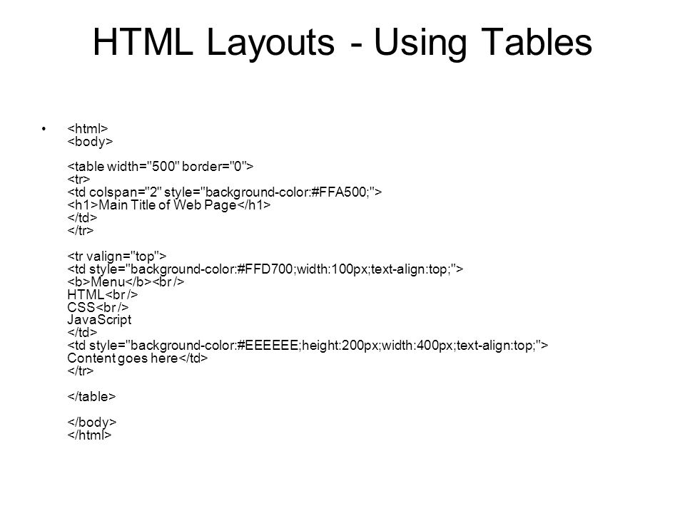 HTML Layouts - Using Tables Main Title of Web Page Menu HTML CSS JavaScript Content goes here