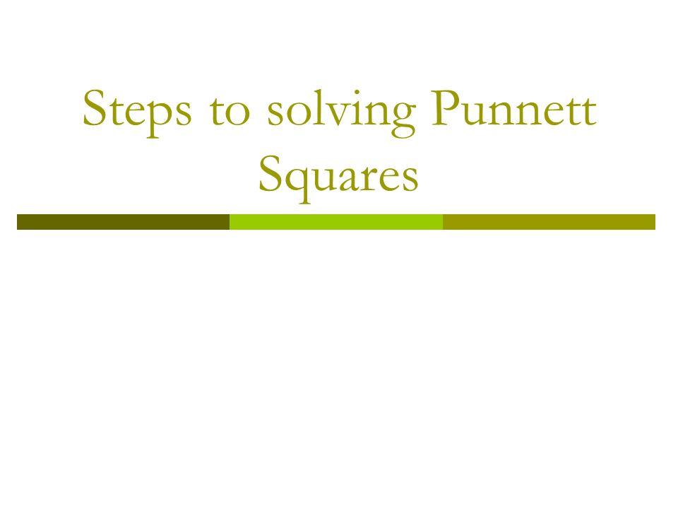 Steps to solving Punnett Squares