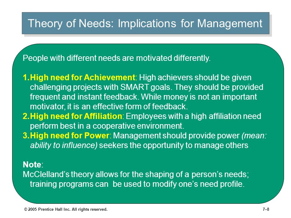 McClellands Theory of Needs (contd…) Source: http://www.netmba.com/mgmt/ob/motivation/mcclelland/http://www.netmba.com/mgmt/ob/motivation/mcclelland/