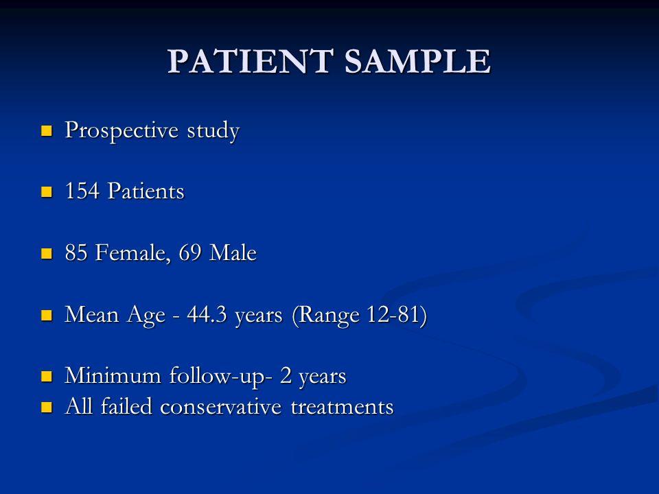 PATIENT SAMPLE Prospective study Prospective study 154 Patients 154 Patients 85 Female, 69 Male 85 Female, 69 Male Mean Age - 44.3 years (Range 12-81)