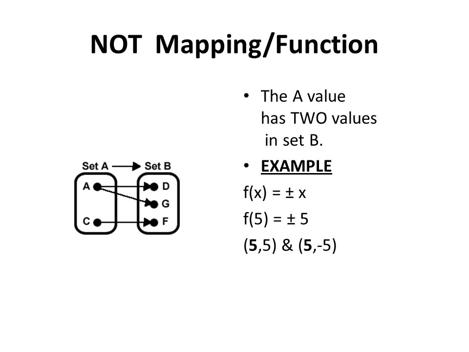 NOT Mapping/Function The A value has TWO values in set B. EXAMPLE f(x) = ± x f(5) = ± 5 (5,5) & (5,-5)