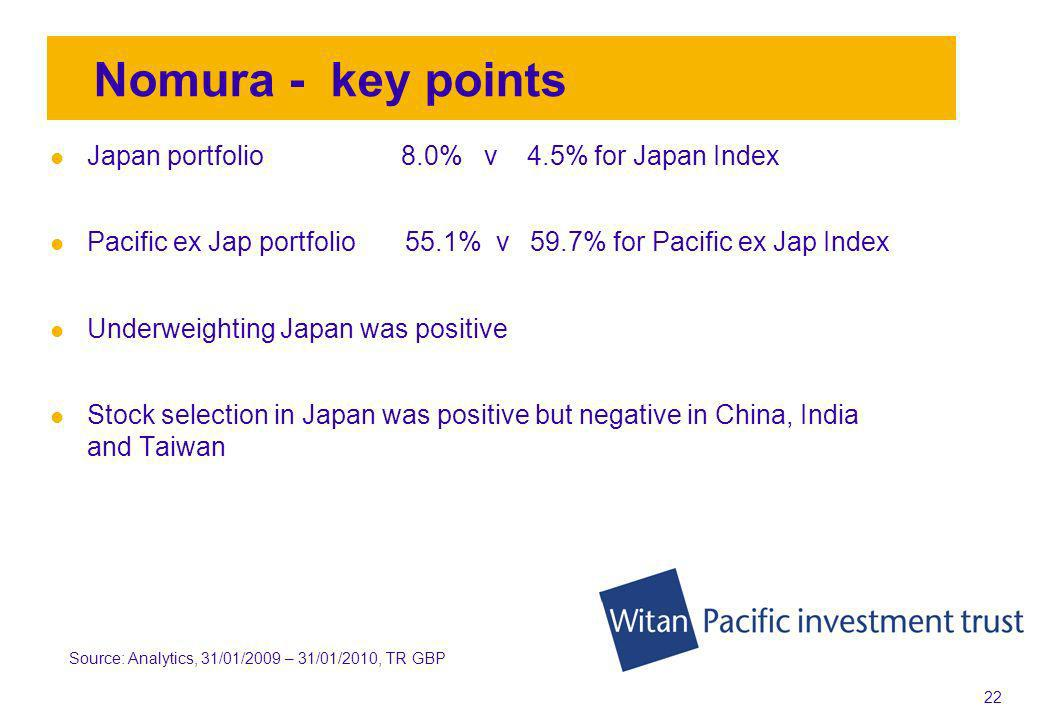 21 Aberdeen – key points Japan portfolio 9.8% v 4.5% for Japan Index Pacific ex Jap portfolio 55.4% v 59.7% for Pacific ex Jap Index Underweighting Japan was a positive as were overweight positions in India and Singapore Stock selection in Japan was a positive Source: Analytics, 31/01/2009 – 31/01/2010, TR GBP