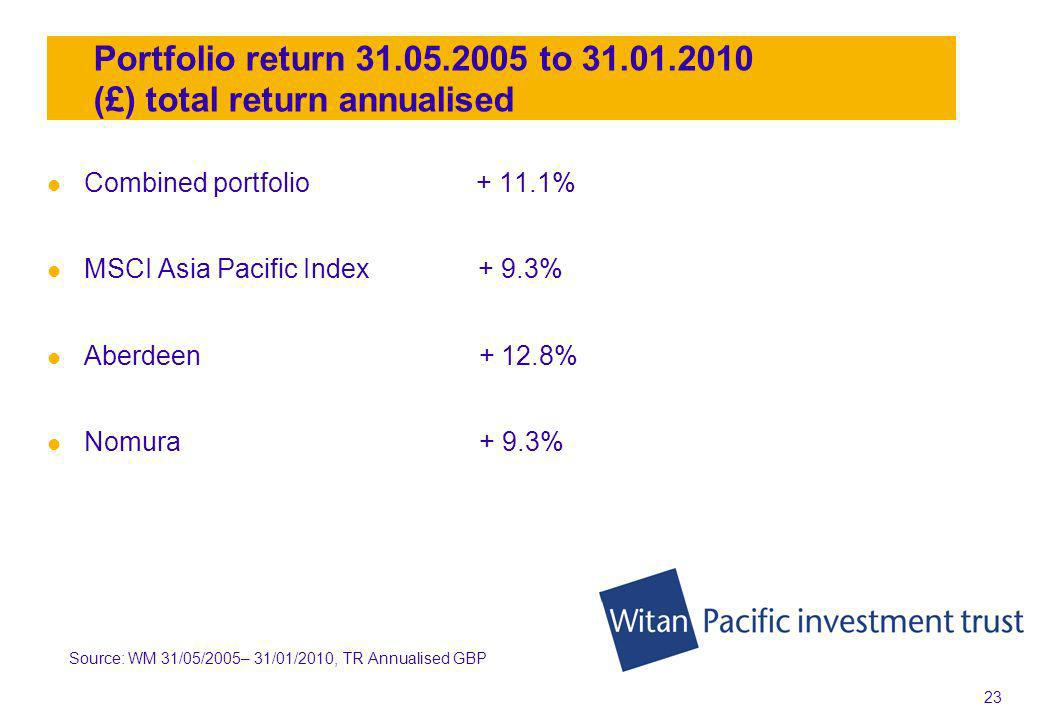 22 Nomura - key points Japan portfolio 8.0% v 4.5% for Japan Index Pacific ex Jap portfolio 55.1% v 59.7% for Pacific ex Jap Index Underweighting Japan was positive Stock selection in Japan was positive but negative in China, India and Taiwan Source: Analytics, 31/01/2009 – 31/01/2010, TR GBP
