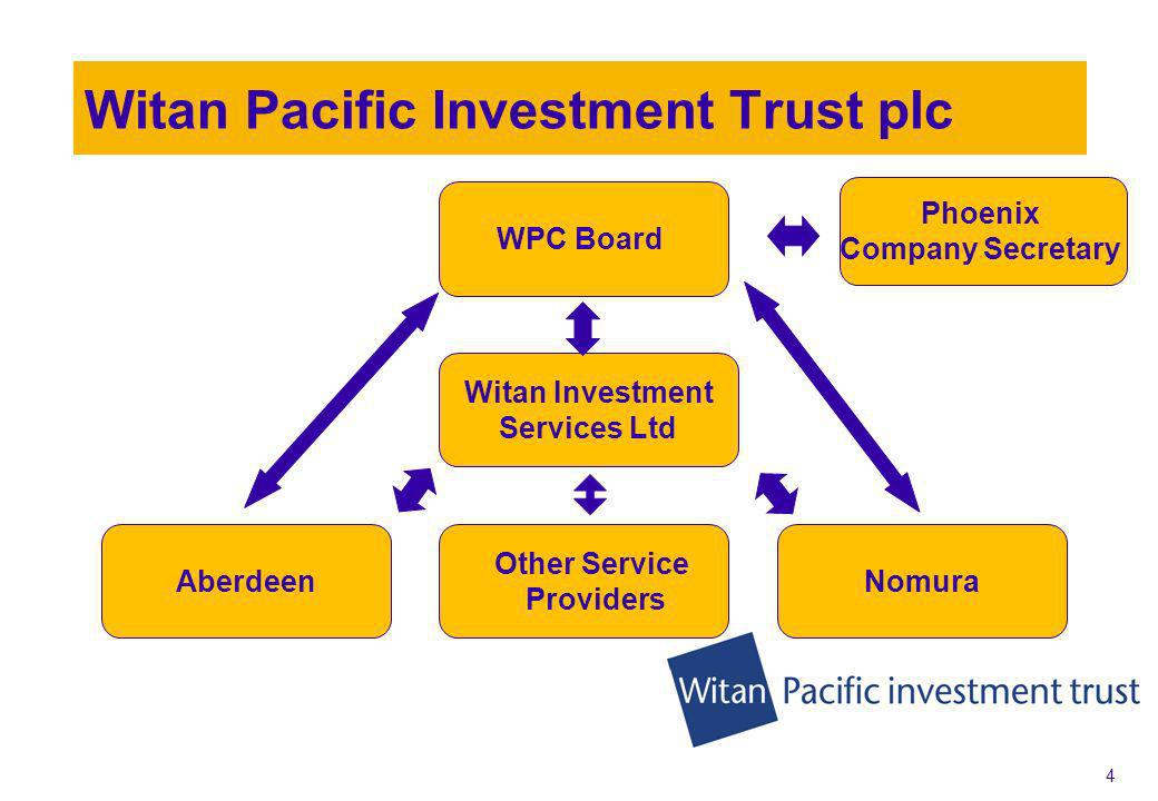 4 Witan Pacific Investment Trust plc WPC Board AberdeenNomura Witan Investment Services Ltd Phoenix Company Secretary Other Service Providers