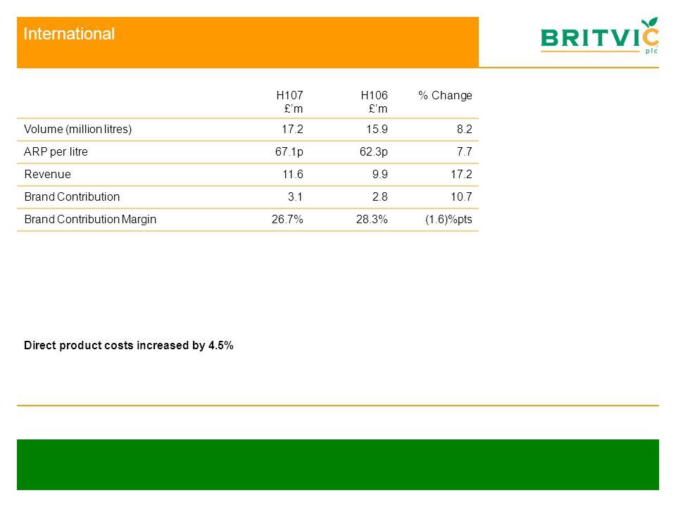 Carbonates H107 £m H106 £m % Change Volume (million litres)449.1415.68.1 ARP per litre39.0p38.5p1.3 Revenue175.2159.89.6 Brand Contribution68.060.612.2 Brand Contribution Margin38.8%37.9%0.9%pts Direct product costs increased by 2.6%