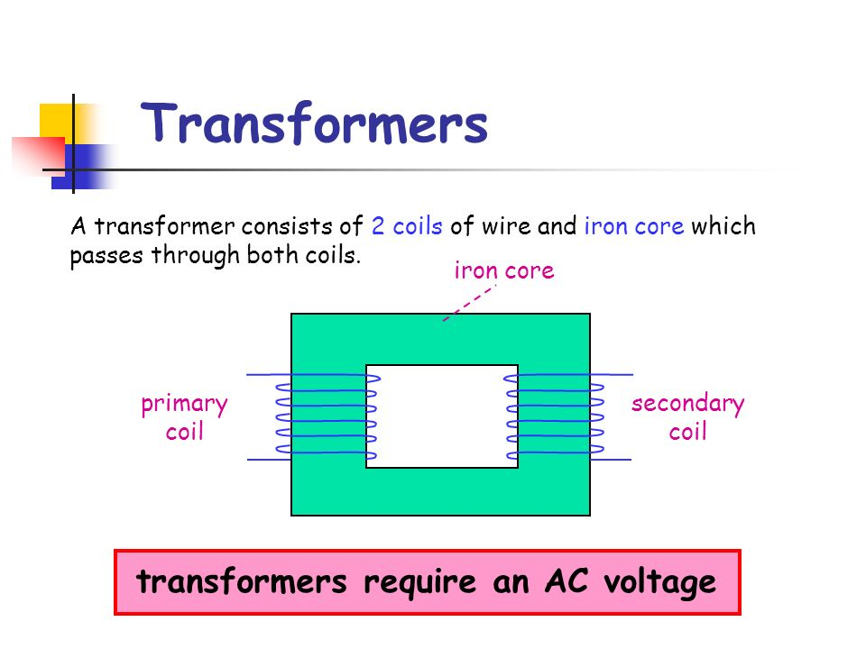 The circuit symbol for a transformer is: An AC voltage in the primary coil induces (creates) a voltage in the secondary coil.