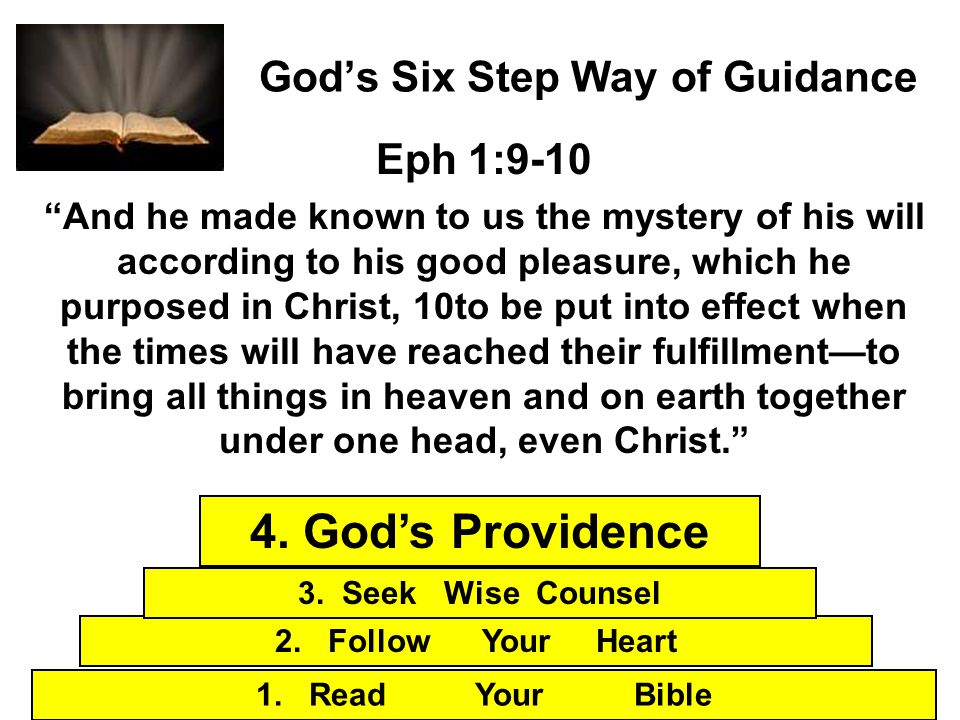 Gods Six Step Way of Guidance Eph 1:9-10 And he made known to us the mystery of his will according to his good pleasure, which he purposed in Christ,