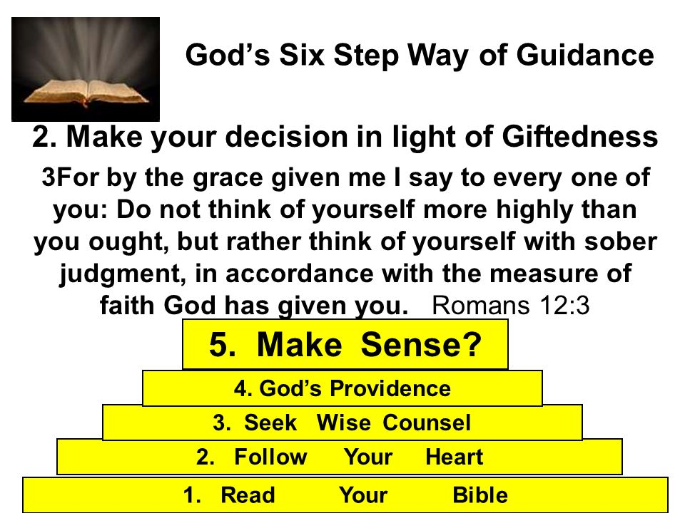 Gods Six Step Way of Guidance 2. Make your decision in light of Giftedness 3For by the grace given me I say to every one of you: Do not think of yours