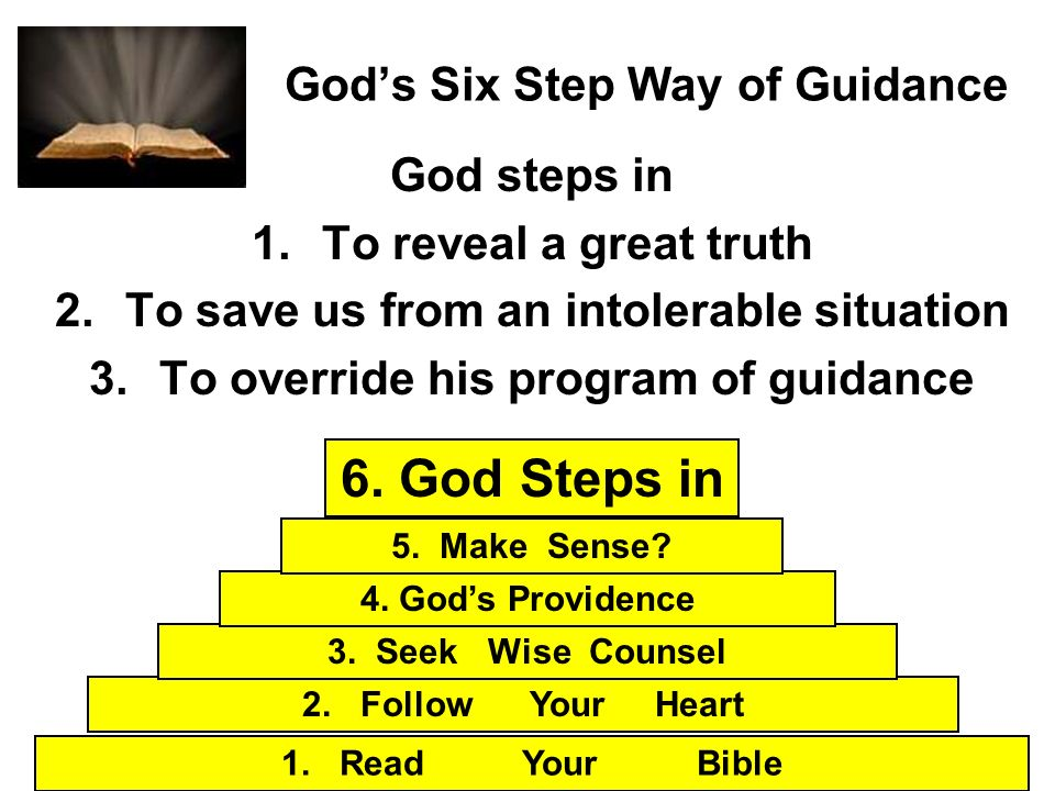 Gods Six Step Way of Guidance God steps in 1.To reveal a great truth 2.To save us from an intolerable situation 3.To override his program of guidance