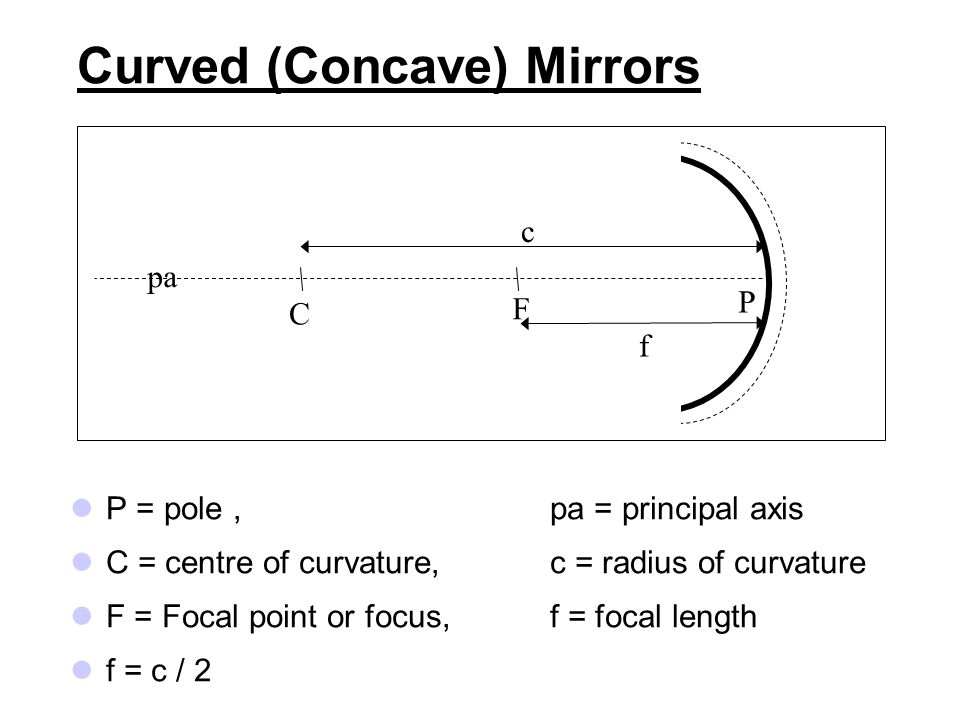 Curved (Concave) Mirrors P = pole, pa = principal axis C = centre of curvature, c = radius of curvature F = Focal point or focus,f = focal length f =