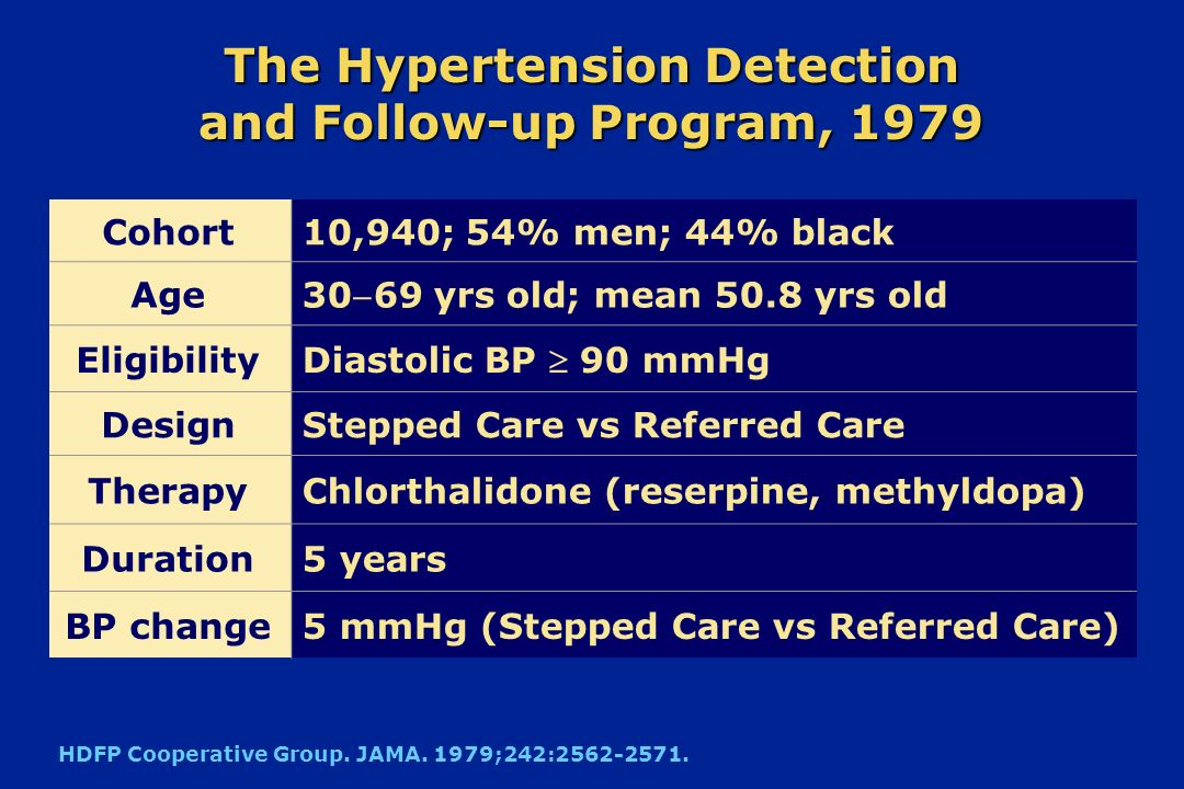 Cohort10,940; 54% men; 44% black Age 3069 yrs old; mean 50.8 yrs old Eligibility Diastolic BP 90 mmHg DesignStepped Care vs Referred Care TherapyChlor