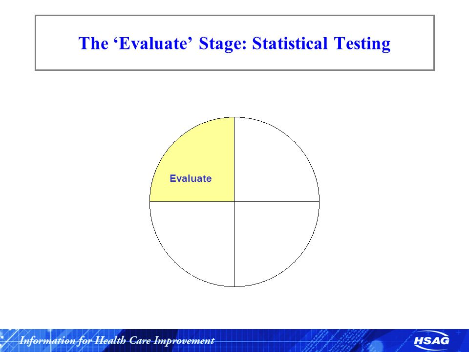 The Evaluate Stage: Statistical Testing Evaluate Plan Identify