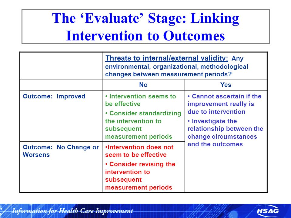 The Evaluate Stage: Linking Intervention to Outcomes Threats to internal/external validity: Any environmental, organizational, methodological changes