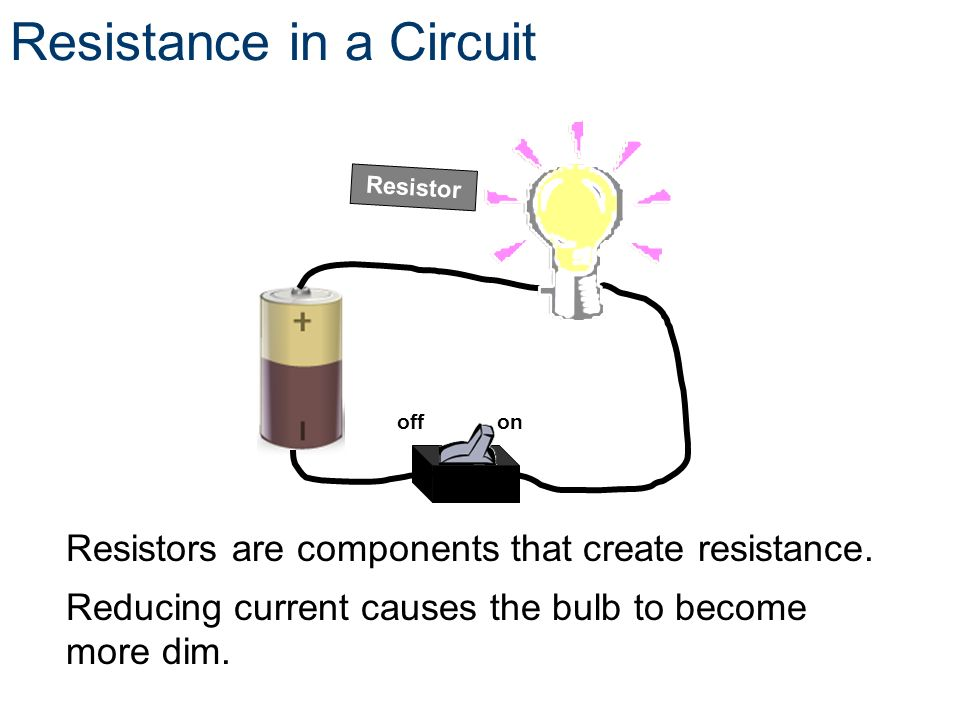 Resistance in a Circuit Resistors are components that create resistance. Reducing current causes the bulb to become more dim. off on Resistor