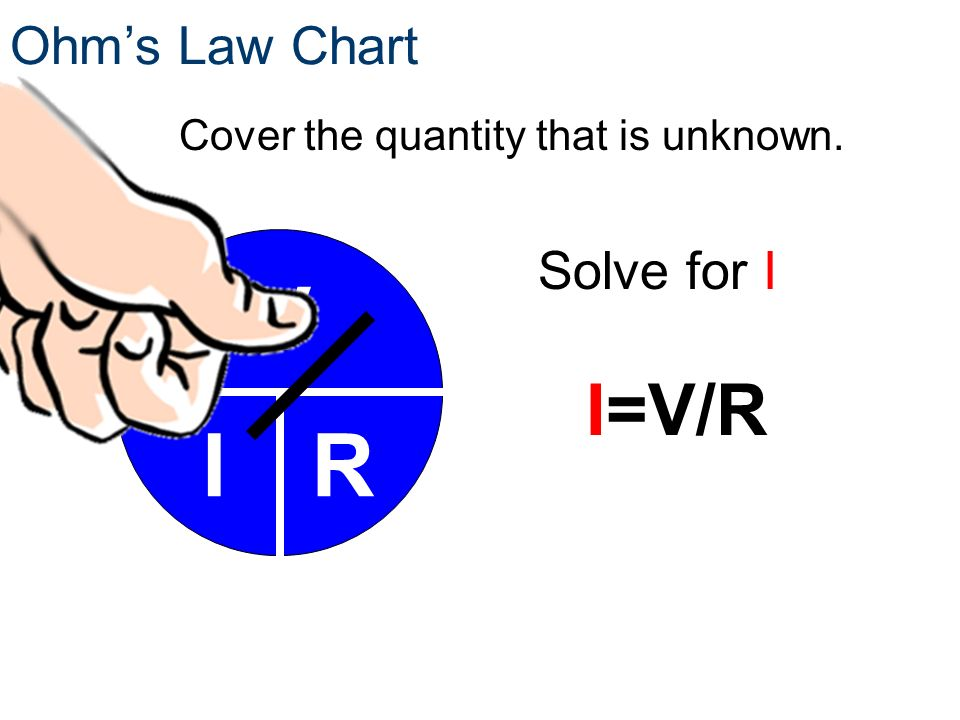 V IR I=V/R Ohms Law Chart Cover the quantity that is unknown. Solve for I