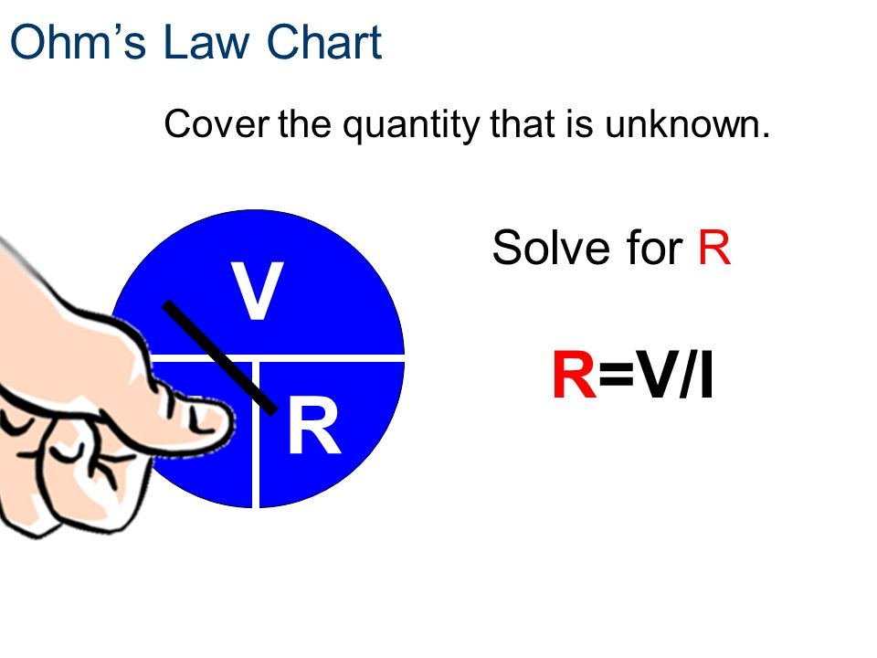 V IR R=V/I Ohms Law Chart Cover the quantity that is unknown. Solve for R