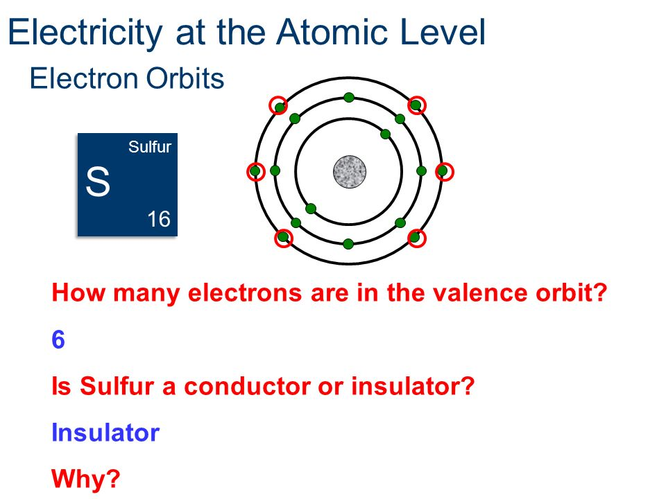 How many electrons are in the valence orbit? 6 Is Sulfur a conductor or insulator? Insulator Why? Electricity at the Atomic Level Sulfur S 16 Sulfur S