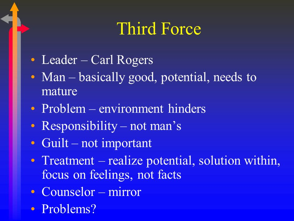 Third Force Leader – Carl Rogers Man – basically good, potential, needs to mature Problem – environment hinders Responsibility – not mans Guilt – not