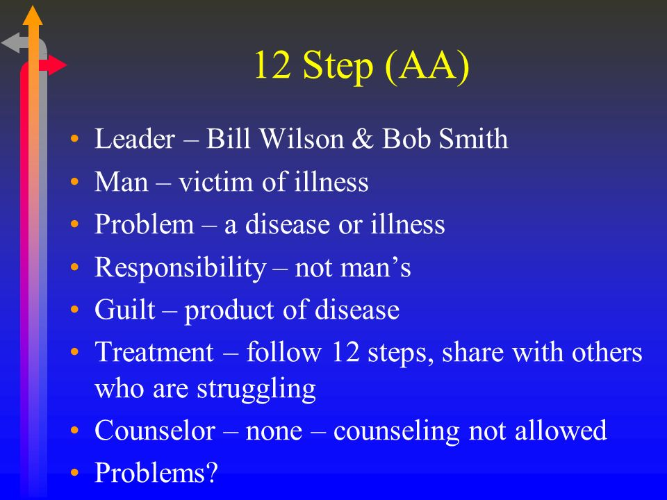 12 Step (AA) Leader – Bill Wilson & Bob Smith Man – victim of illness Problem – a disease or illness Responsibility – not mans Guilt – product of dise