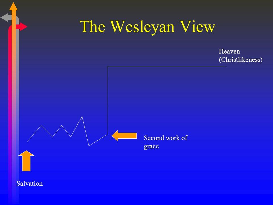 The Wesleyan View Salvation Heaven (Christlikeness) Second work of grace