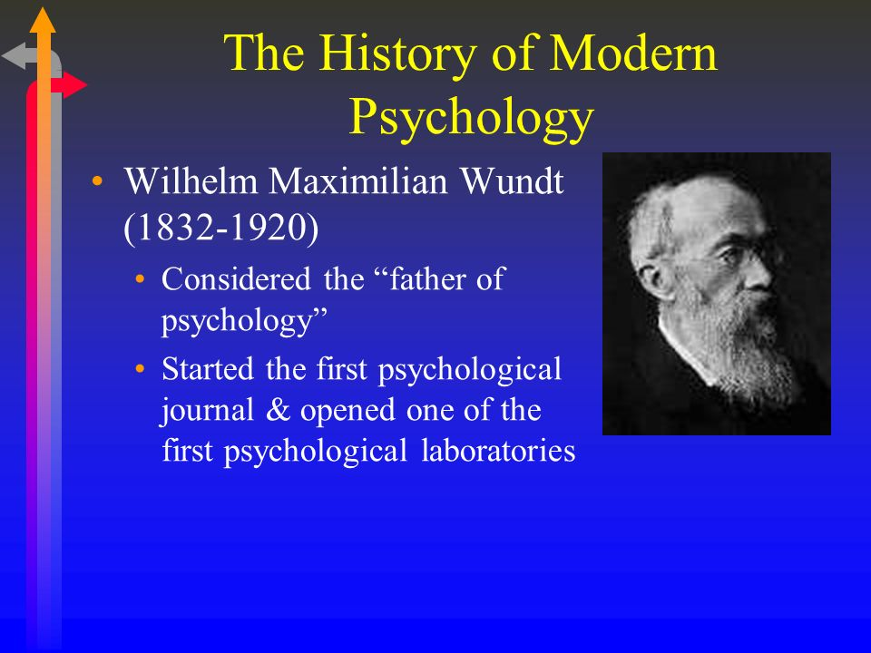 The History of Modern Psychology Wilhelm Maximilian Wundt (1832-1920) Considered the father of psychology Started the first psychological journal & op