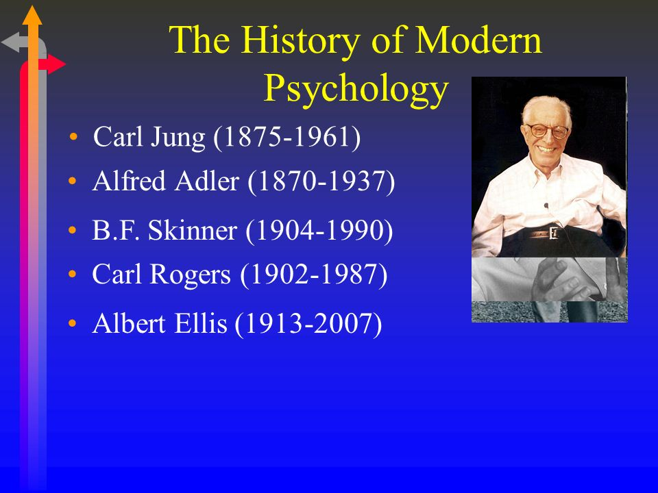 The History of Modern Psychology Carl Jung (1875-1961) Alfred Adler (1870-1937) B.F. Skinner (1904-1990) Carl Rogers (1902-1987) Albert Ellis (1913-20